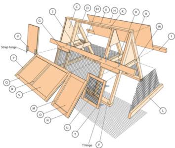 kippenhok bouwen bouwtekening